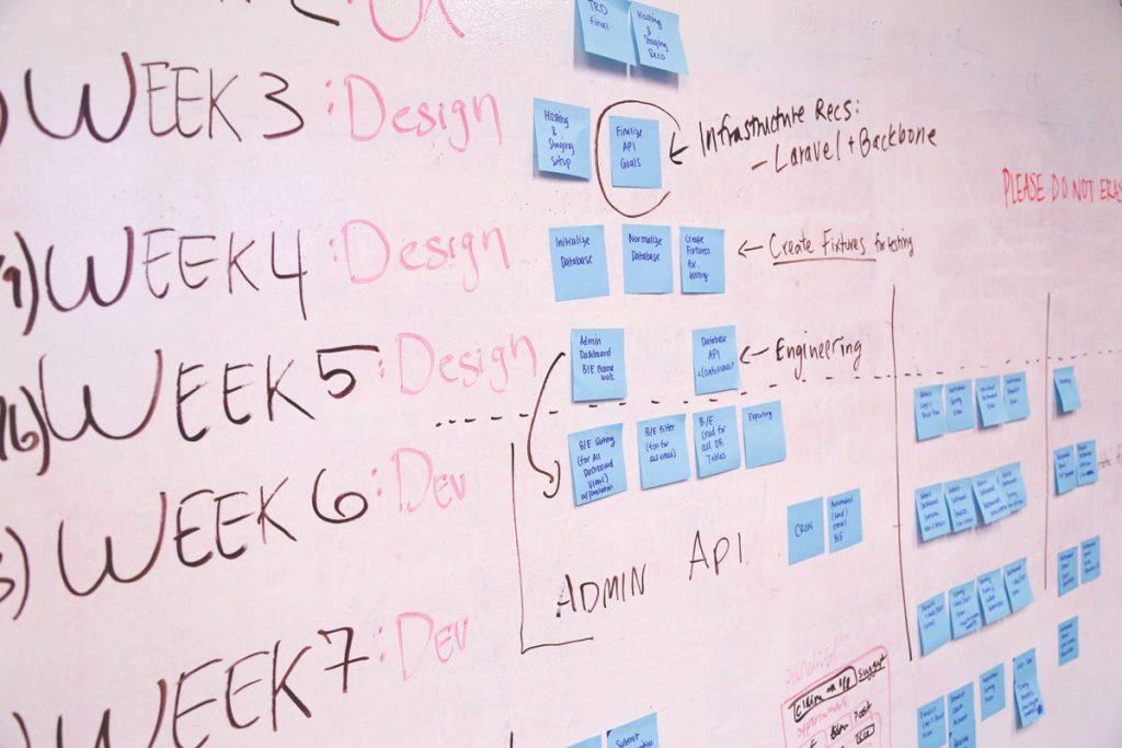 Nickl Academy - Strategieplanung